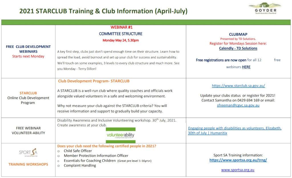 2021 StarClub Training & Club Information - April-July